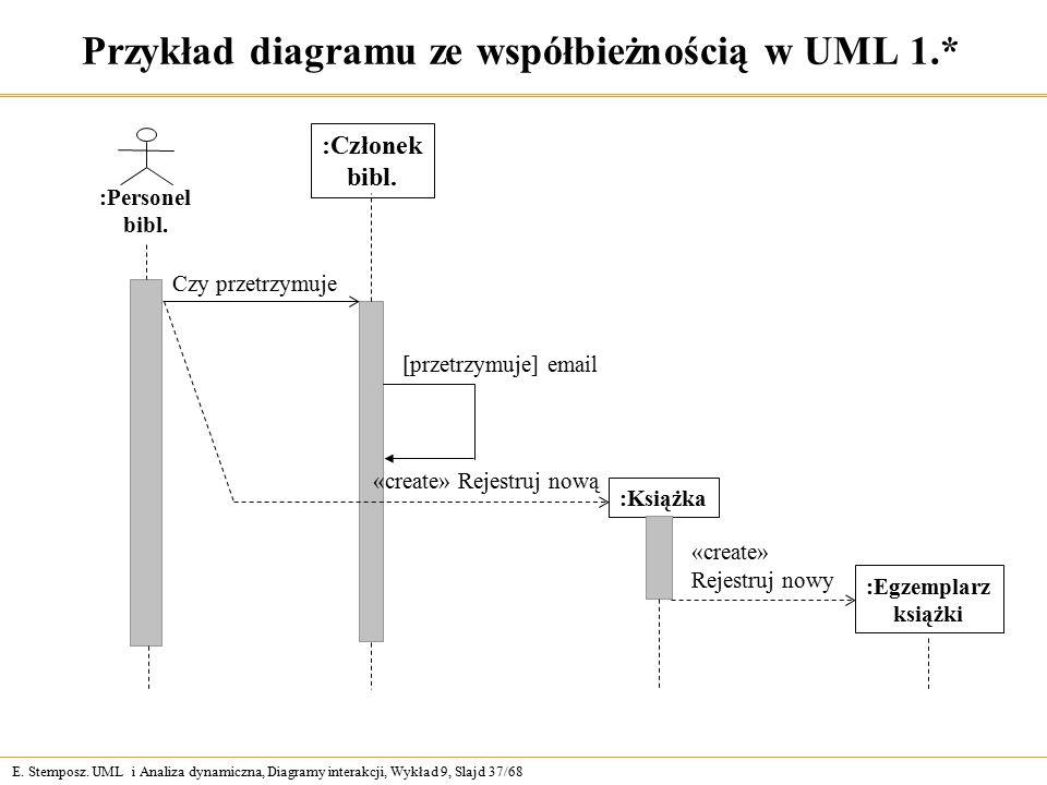 E. Stemposz. UML i Analiza dynamiczna, Diagramy interakcji, Wykład 9, Slajd 37/68 Przykład diagramu ze współbieżnością w UML 1.* :Personel bibl. :Czło