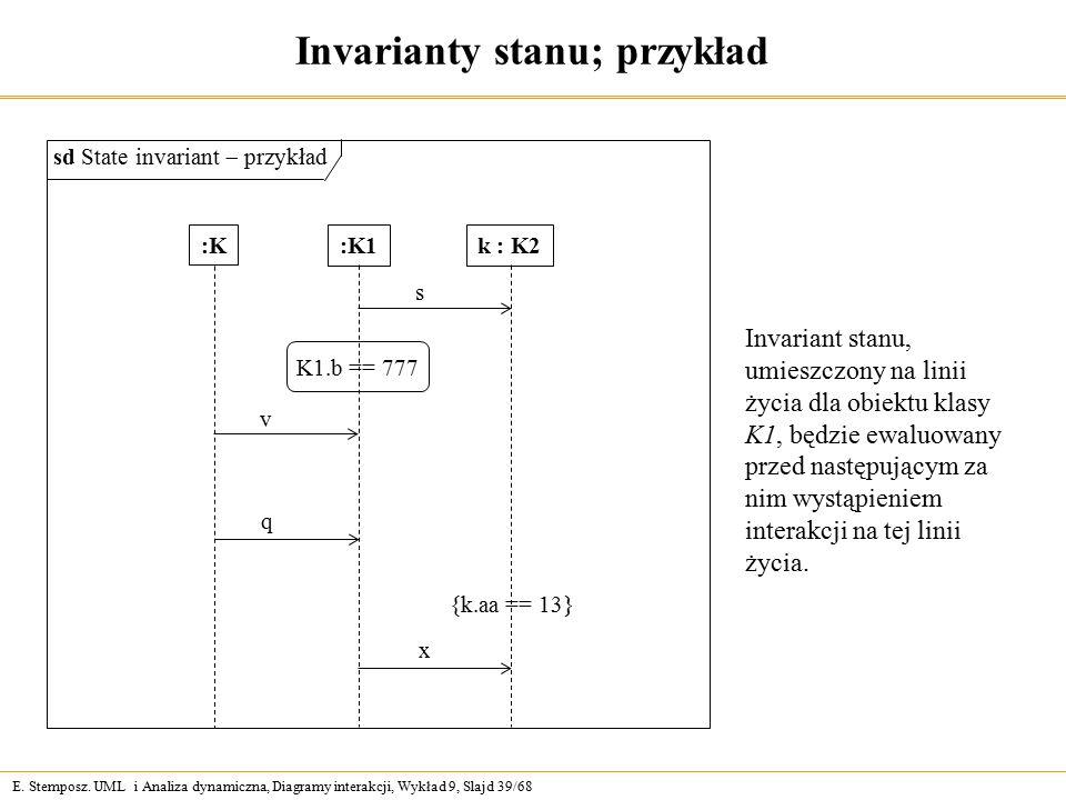 E. Stemposz. UML i Analiza dynamiczna, Diagramy interakcji, Wykład 9, Slajd 39/68 Invarianty stanu; przykład :K k : K2:K1 v x sd State invariant  prz