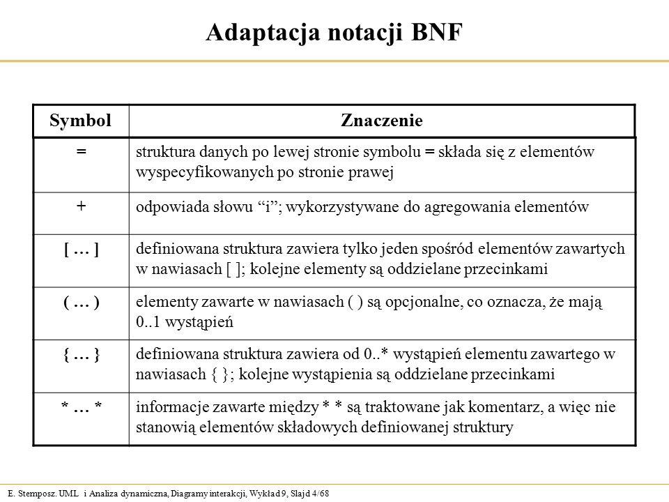 E. Stemposz. UML i Analiza dynamiczna, Diagramy interakcji, Wykład 9, Slajd 4/68 Adaptacja notacji BNF =struktura danych po lewej stronie symbolu = sk