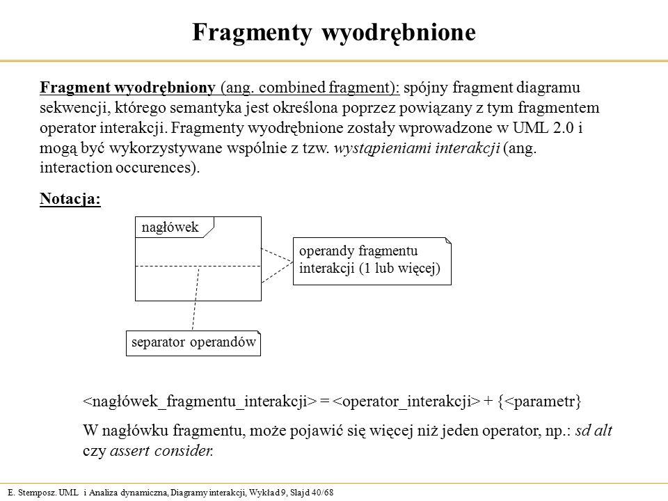 E. Stemposz. UML i Analiza dynamiczna, Diagramy interakcji, Wykład 9, Slajd 40/68 Fragmenty wyodrębnione Fragment wyodrębniony (ang. combined fragment