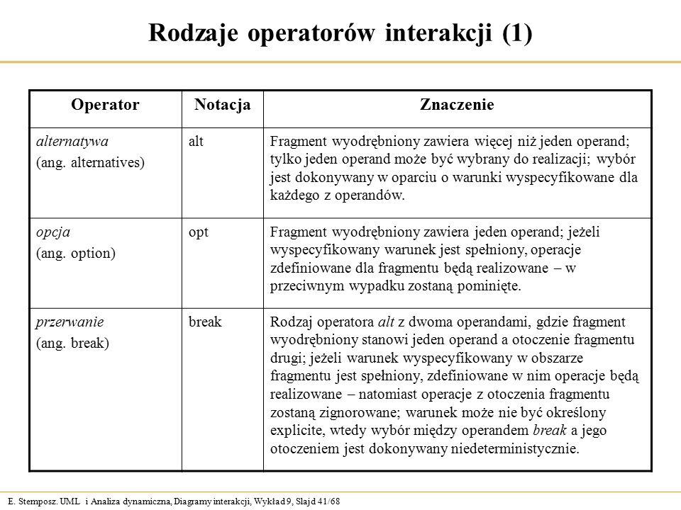 E. Stemposz. UML i Analiza dynamiczna, Diagramy interakcji, Wykład 9, Slajd 41/68 Rodzaje operatorów interakcji (1) OperatorNotacjaZnaczenie alternaty