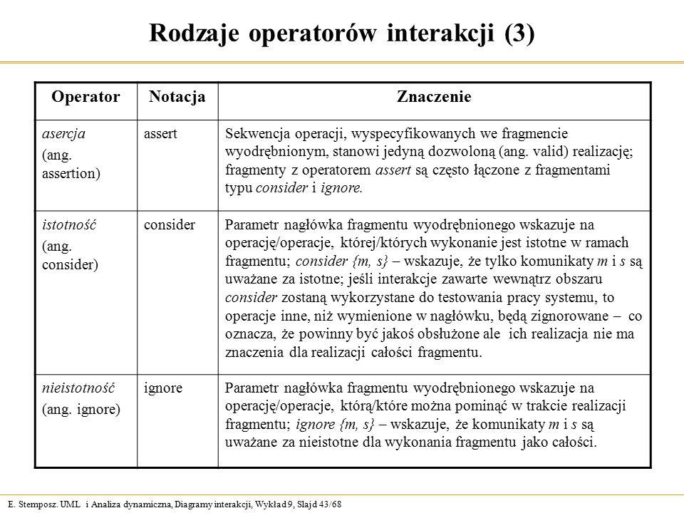 E. Stemposz. UML i Analiza dynamiczna, Diagramy interakcji, Wykład 9, Slajd 43/68 Rodzaje operatorów interakcji (3) OperatorNotacjaZnaczenie asercja (