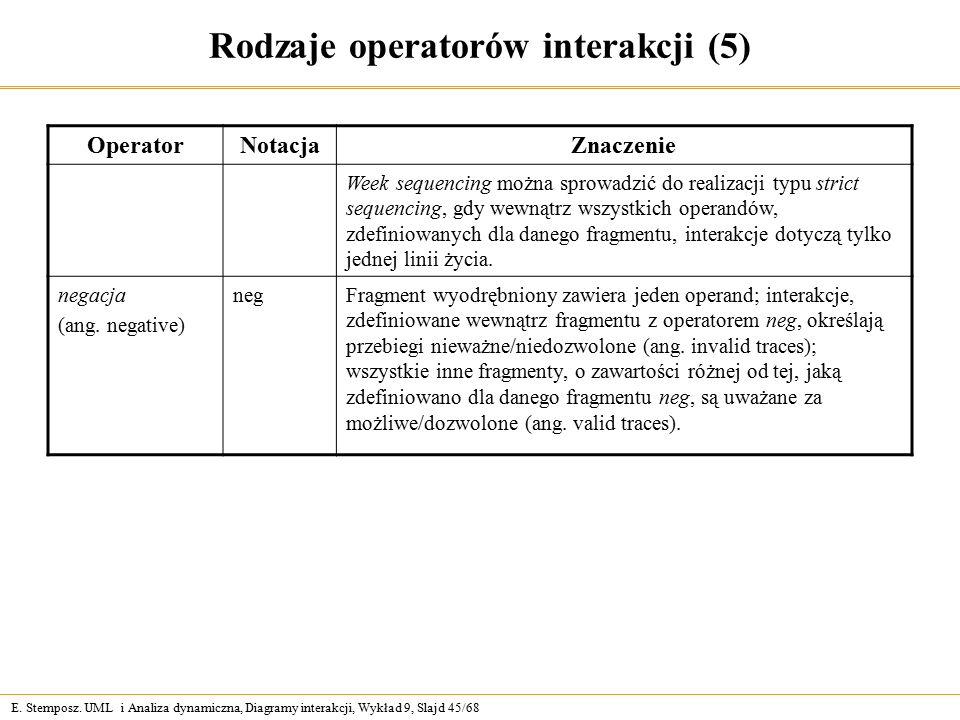 E. Stemposz. UML i Analiza dynamiczna, Diagramy interakcji, Wykład 9, Slajd 45/68 Rodzaje operatorów interakcji (5) OperatorNotacjaZnaczenie Week sequ