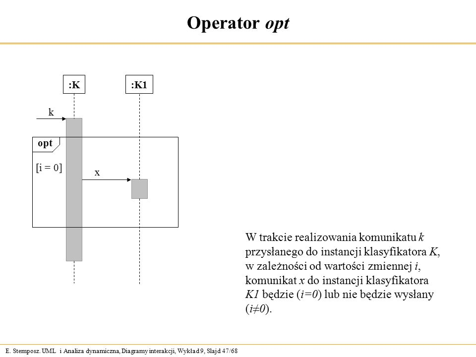 E. Stemposz. UML i Analiza dynamiczna, Diagramy interakcji, Wykład 9, Slajd 47/68 Operator opt :K k opt [i = 0] :K1 x W trakcie realizowania komunikat