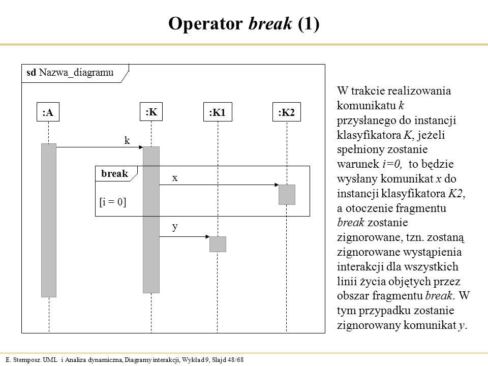 E. Stemposz. UML i Analiza dynamiczna, Diagramy interakcji, Wykład 9, Slajd 48/68 Operator break (1) :K k break [i = 0] :K2:K1 x y sd Nazwa_diagramu W