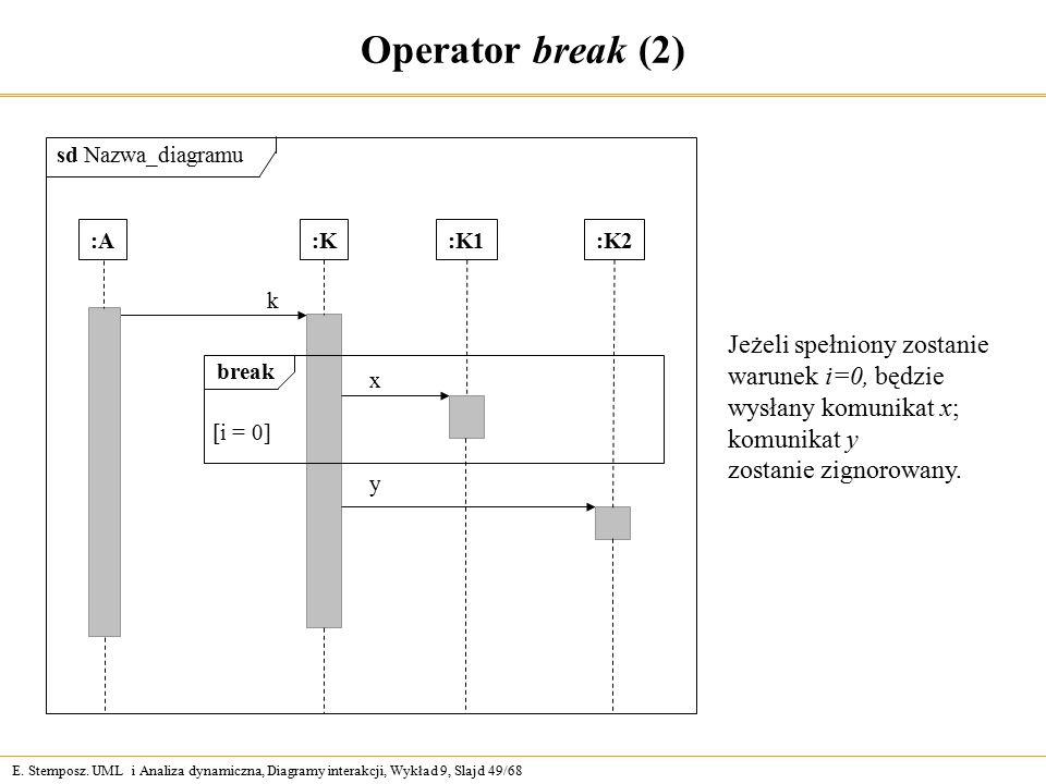 E. Stemposz. UML i Analiza dynamiczna, Diagramy interakcji, Wykład 9, Slajd 49/68 Operator break (2) :K k break [i = 0] :K2:K1 x y sd Nazwa_diagramu J