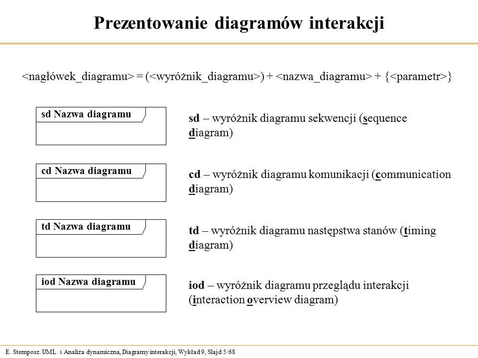 E. Stemposz. UML i Analiza dynamiczna, Diagramy interakcji, Wykład 9, Slajd 5/68 Prezentowanie diagramów interakcji = ( ) + + { } sd – wyróżnik diagra