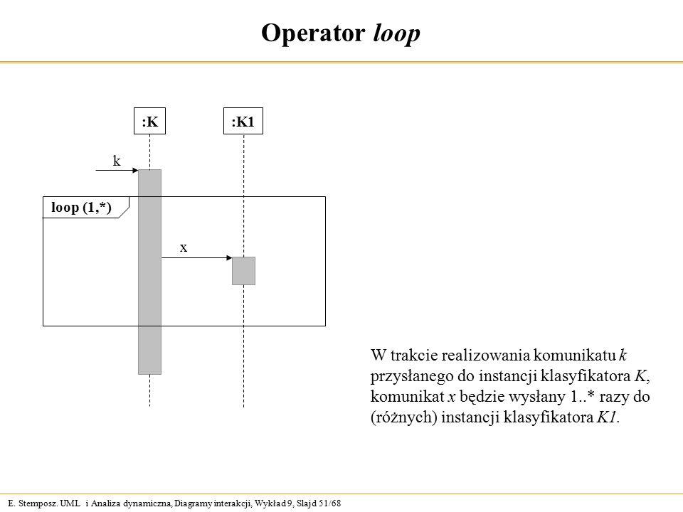 E. Stemposz. UML i Analiza dynamiczna, Diagramy interakcji, Wykład 9, Slajd 51/68 Operator loop :K k loop (1,*) :K1 x W trakcie realizowania komunikat