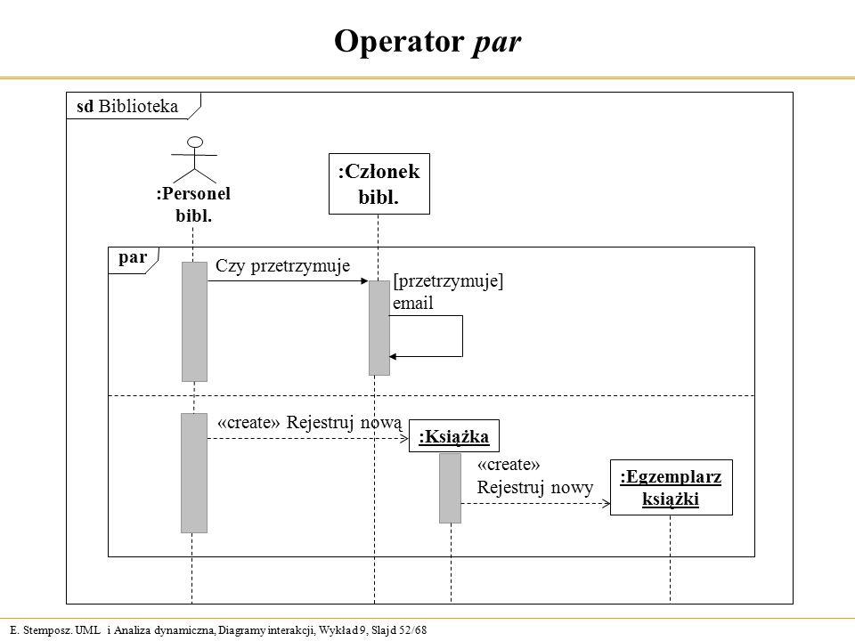 E. Stemposz. UML i Analiza dynamiczna, Diagramy interakcji, Wykład 9, Slajd 52/68 Operator par :Członek bibl. Czy przetrzymuje [przetrzymuje] email :K