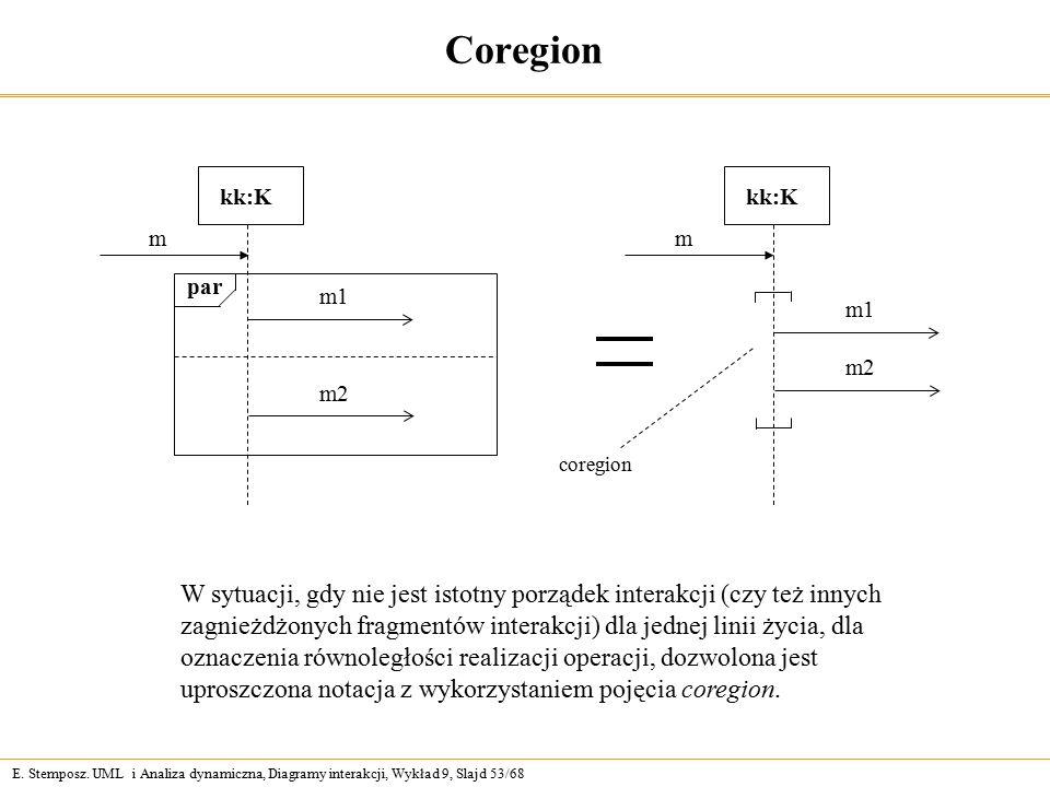 E. Stemposz. UML i Analiza dynamiczna, Diagramy interakcji, Wykład 9, Slajd 53/68 Coregion W sytuacji, gdy nie jest istotny porządek interakcji (czy t