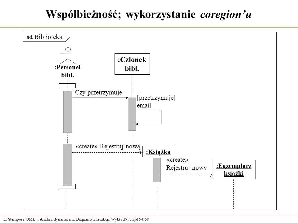 E. Stemposz. UML i Analiza dynamiczna, Diagramy interakcji, Wykład 9, Slajd 54/68 Współbieżność; wykorzystanie coregion'u :Członek bibl. Czy przetrzym