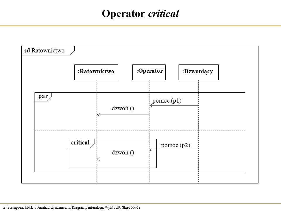 E. Stemposz. UML i Analiza dynamiczna, Diagramy interakcji, Wykład 9, Slajd 55/68 Operator critical :Ratownictwo :Operator :Dzwoniący par pomoc (p1) d