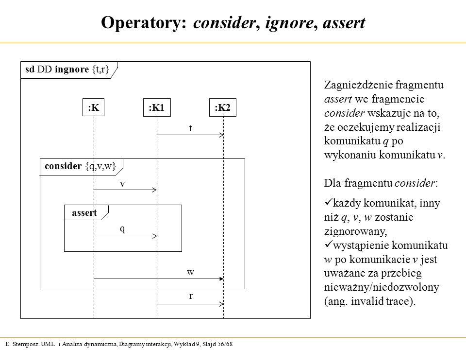 E. Stemposz. UML i Analiza dynamiczna, Diagramy interakcji, Wykład 9, Slajd 56/68 Operatory: consider, ignore, assert :K :K2:K1 v r sd DD ingnore {t,r