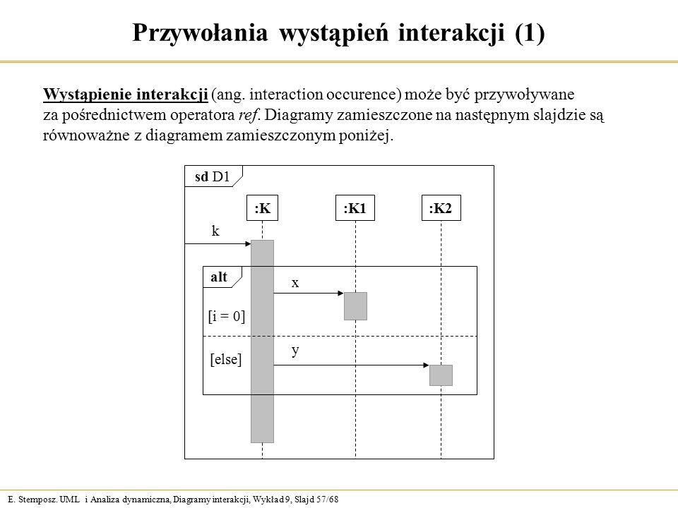 E. Stemposz. UML i Analiza dynamiczna, Diagramy interakcji, Wykład 9, Slajd 57/68 Przywołania wystąpień interakcji (1) Wystąpienie interakcji (ang. in