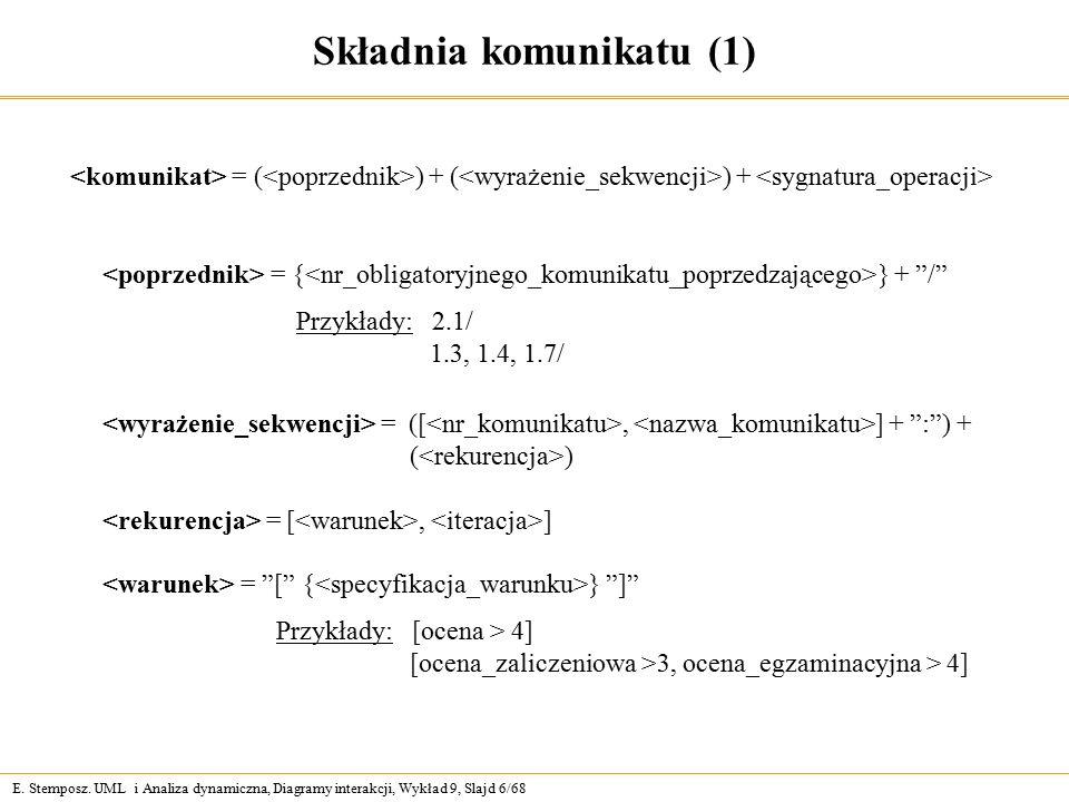 """E. Stemposz. UML i Analiza dynamiczna, Diagramy interakcji, Wykład 9, Slajd 6/68 Składnia komunikatu (1) = ( ) + ( ) + = { } + """"/"""" Przykłady: 2.1/ 1.3"""