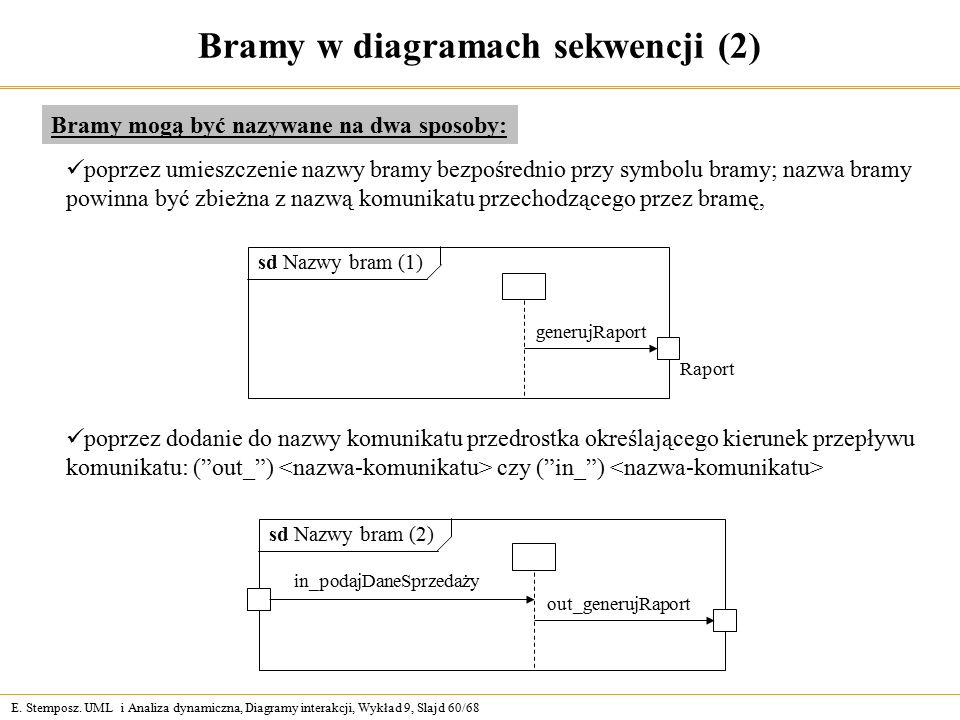 E. Stemposz. UML i Analiza dynamiczna, Diagramy interakcji, Wykład 9, Slajd 60/68 Bramy w diagramach sekwencji (2) Bramy mogą być nazywane na dwa spos