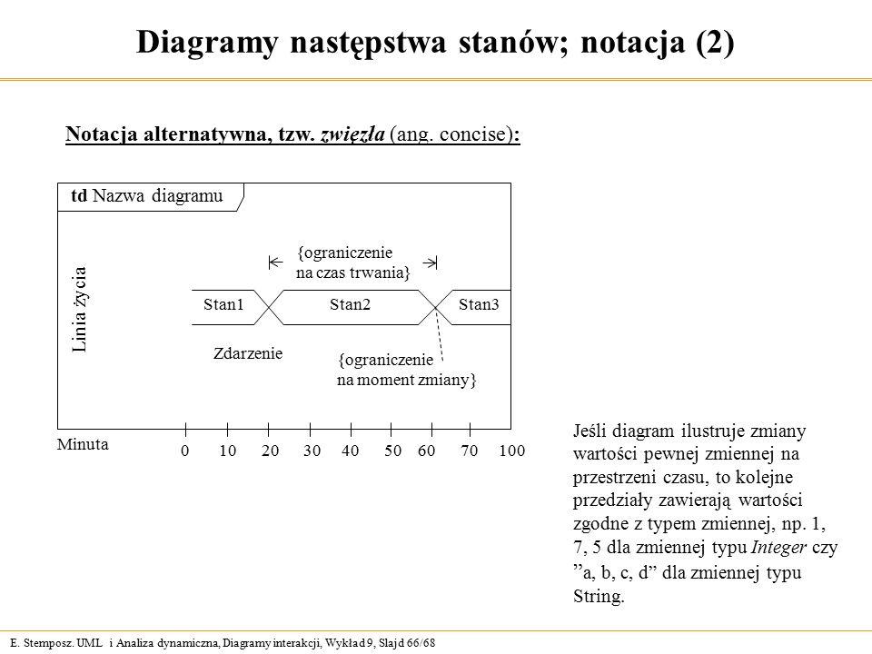 E. Stemposz. UML i Analiza dynamiczna, Diagramy interakcji, Wykład 9, Slajd 66/68 Diagramy następstwa stanów; notacja (2) Notacja alternatywna, tzw. z
