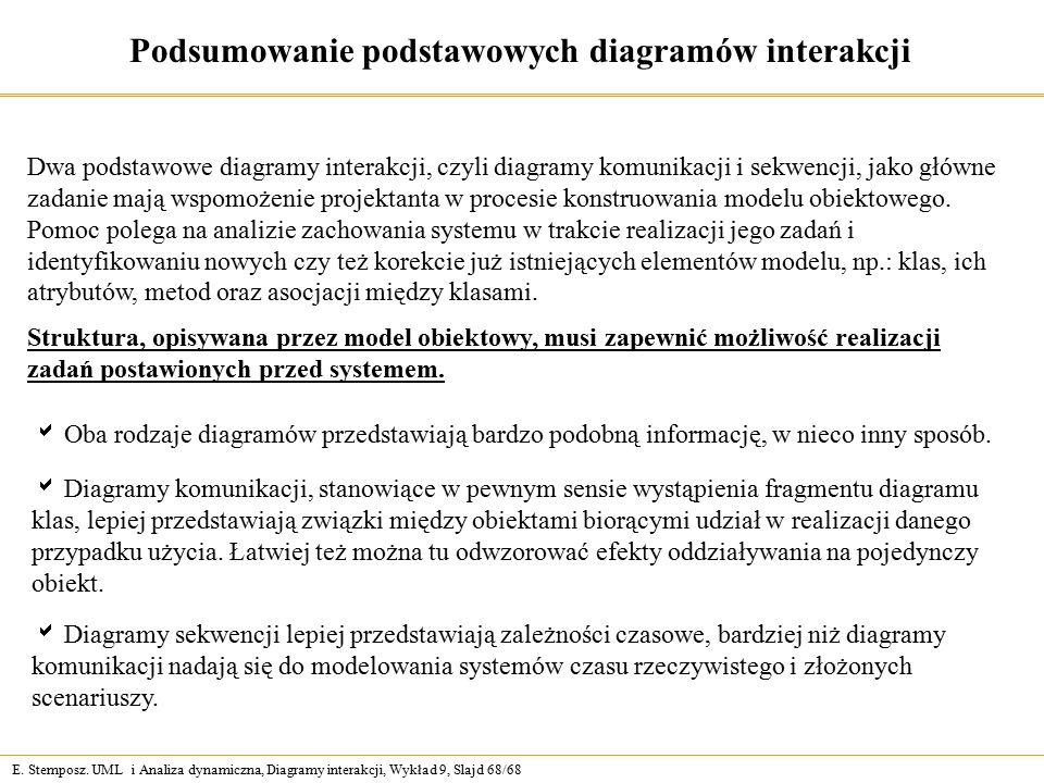 E. Stemposz. UML i Analiza dynamiczna, Diagramy interakcji, Wykład 9, Slajd 68/68 Podsumowanie podstawowych diagramów interakcji Dwa podstawowe diagra