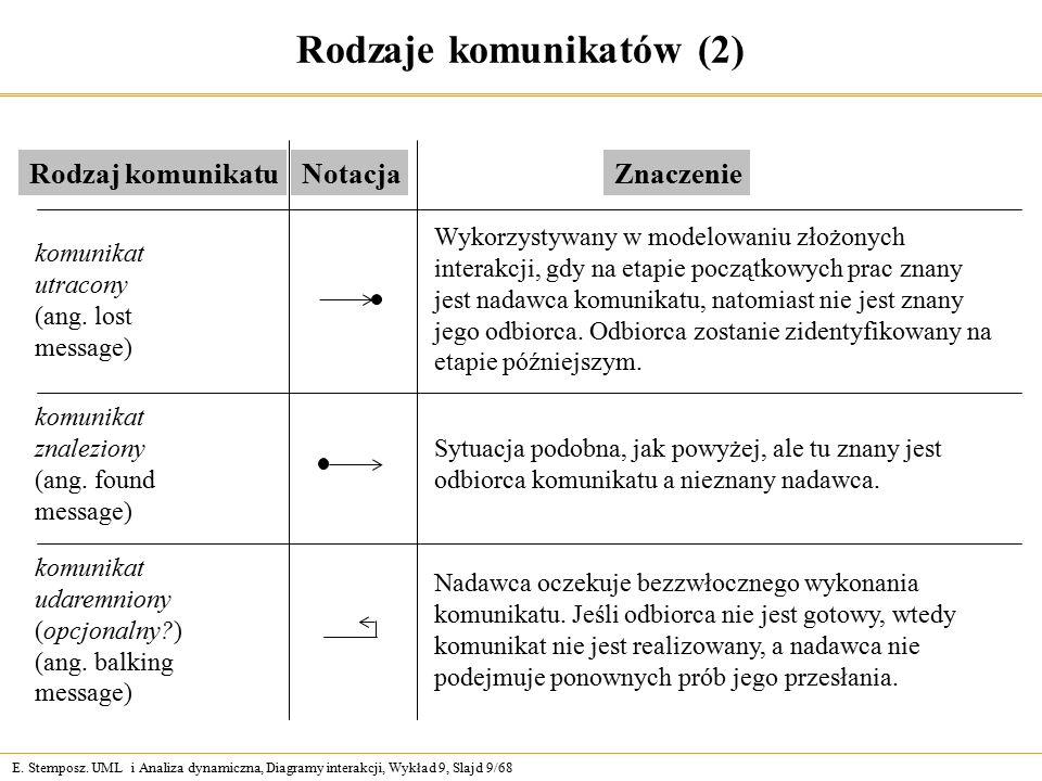 E. Stemposz. UML i Analiza dynamiczna, Diagramy interakcji, Wykład 9, Slajd 9/68 Rodzaje komunikatów (2) Rodzaj komunikatuNotacja Znaczenie komunikat