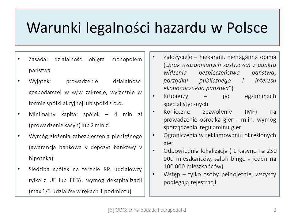 Warunki legalności hazardu w Polsce Zasada: działalność objęta monopolem państwa Wyjątek: prowadzenie działalności gospodarczej w w/w zakresie, wyłącz