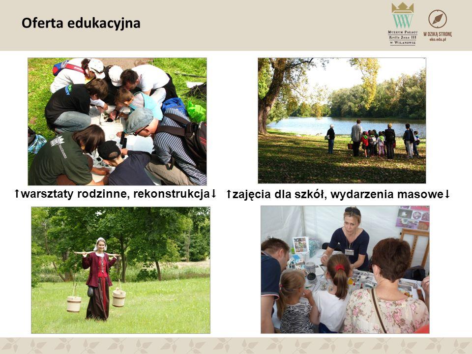 Oferta edukacyjna  warsztaty rodzinne, rekonstrukcja   zajęcia dla szkół, wydarzenia masowe 