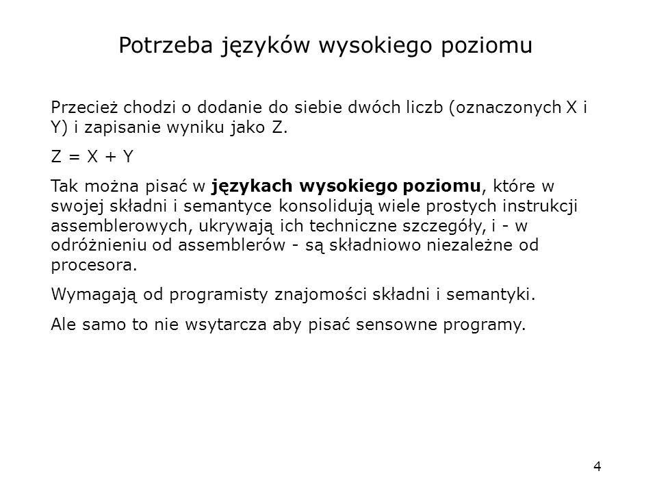 4 Potrzeba języków wysokiego poziomu Przecież chodzi o dodanie do siebie dwóch liczb (oznaczonych X i Y) i zapisanie wyniku jako Z. Z = X + Y Tak możn
