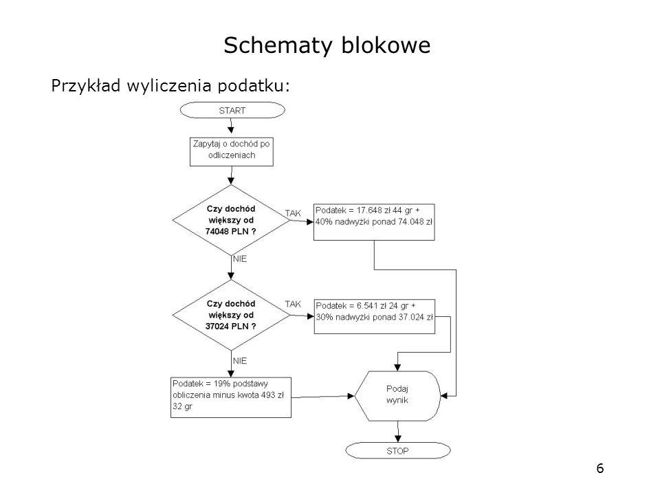 6 Schematy blokowe Przykład wyliczenia podatku: