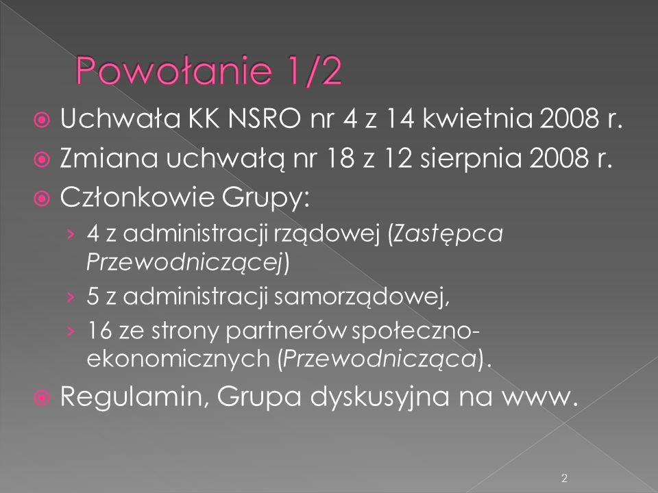  Uchwała KK NSRO nr 4 z 14 kwietnia 2008 r.  Zmiana uchwałą nr 18 z 12 sierpnia 2008 r.