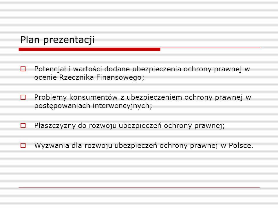 Plan prezentacji  Potencjał i wartości dodane ubezpieczenia ochrony prawnej w ocenie Rzecznika Finansowego;  Problemy konsumentów z ubezpieczeniem ochrony prawnej w postępowaniach interwencyjnych;  Płaszczyzny do rozwoju ubezpieczeń ochrony prawnej;  Wyzwania dla rozwoju ubezpieczeń ochrony prawnej w Polsce.