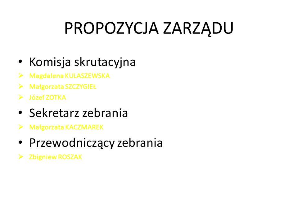 PROPOZYCJA ZARZĄDU Komisja skrutacyjna  Magdalena KULASZEWSKA  Małgorzata SZCZYGIEŁ  Józef ZOTKA Sekretarz zebrania  Małgorzata KACZMAREK Przewodniczący zebrania  Zbigniew ROSZAK
