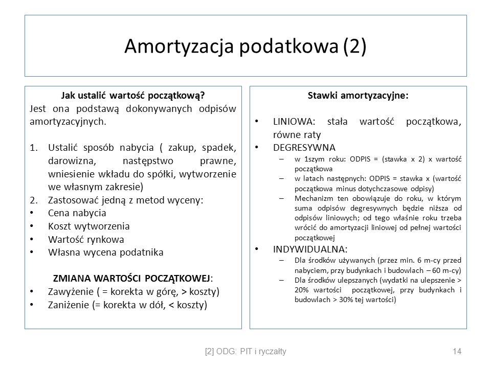 Amortyzacja podatkowa (2) Jak ustalić wartość początkową.