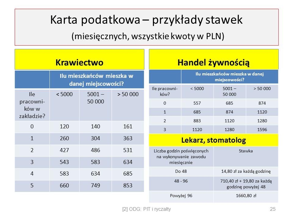 Karta podatkowa – przykłady stawek (miesięcznych, wszystkie kwoty w PLN) Krawiectwo Ilu mieszkańców mieszka w danej miejscowości.