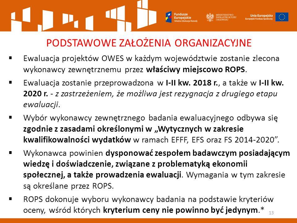 13 PODSTAWOWE ZAŁOŻENIA ORGANIZACYJNE  Ewaluacja projektów OWES w każdym województwie zostanie zlecona wykonawcy zewnętrznemu przez właściwy miejscowo ROPS.