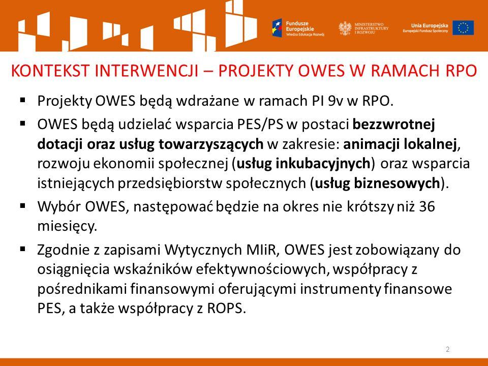 2  Projekty OWES będą wdrażane w ramach PI 9v w RPO.