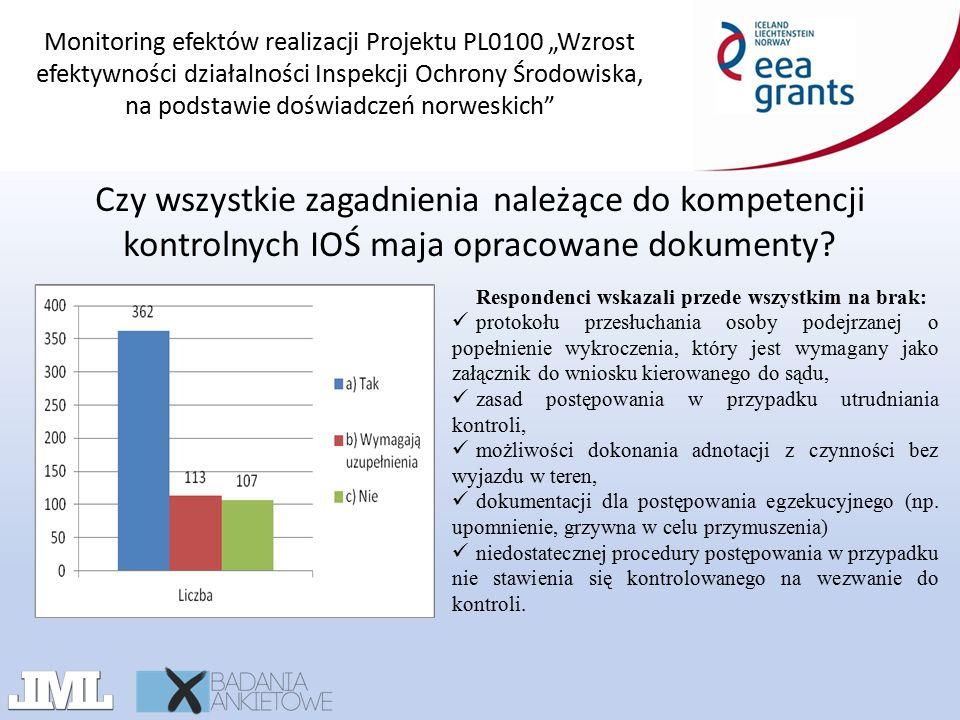 """Monitoring efektów realizacji Projektu PL0100 """"Wzrost efektywności działalności Inspekcji Ochrony Środowiska, na podstawie doświadczeń norweskich Czy wszystkie zagadnienia należące do kompetencji kontrolnych IOŚ maja opracowane dokumenty."""