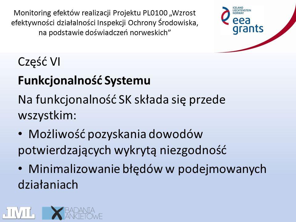 """Monitoring efektów realizacji Projektu PL0100 """"Wzrost efektywności działalności Inspekcji Ochrony Środowiska, na podstawie doświadczeń norweskich Część VI Funkcjonalność Systemu Na funkcjonalność SK składa się przede wszystkim: Możliwość pozyskania dowodów potwierdzających wykrytą niezgodność Minimalizowanie błędów w podejmowanych działaniach"""