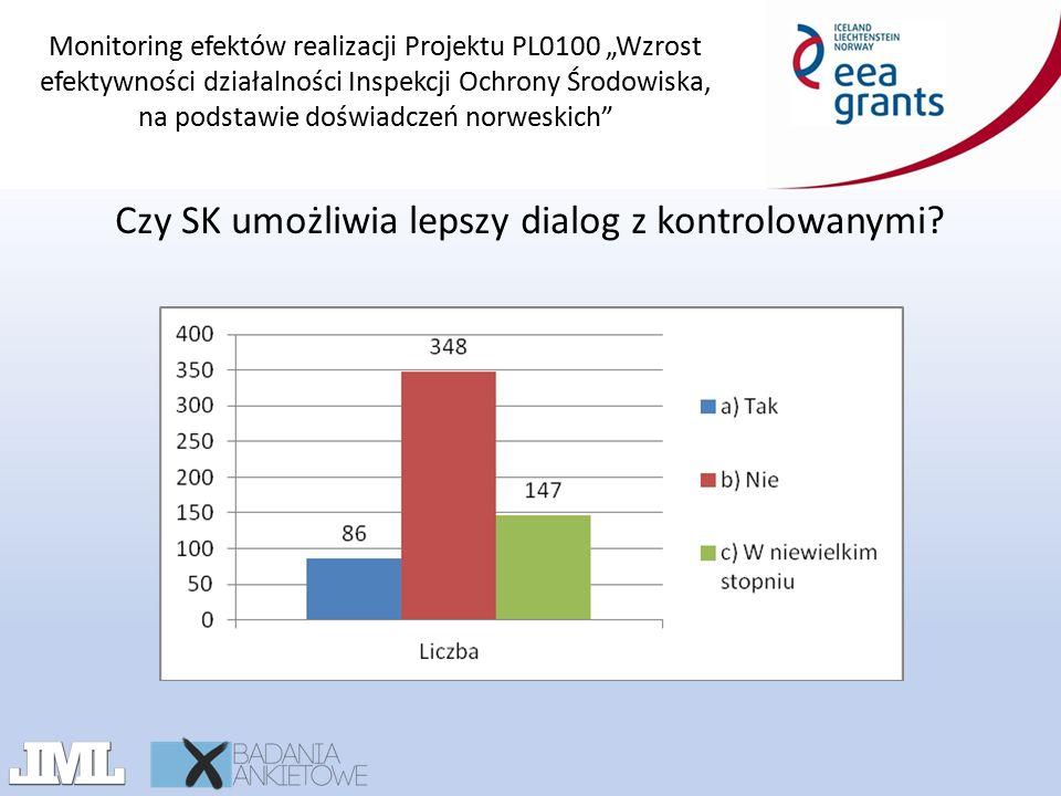 """Monitoring efektów realizacji Projektu PL0100 """"Wzrost efektywności działalności Inspekcji Ochrony Środowiska, na podstawie doświadczeń norweskich Czy SK umożliwia lepszy dialog z kontrolowanymi"""