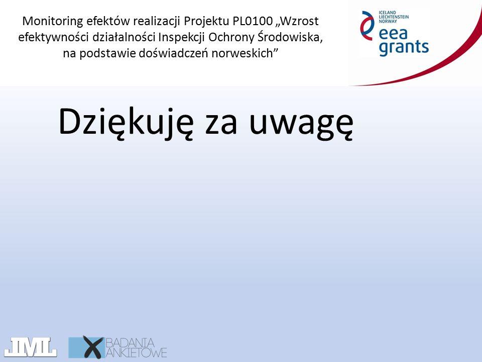 """Monitoring efektów realizacji Projektu PL0100 """"Wzrost efektywności działalności Inspekcji Ochrony Środowiska, na podstawie doświadczeń norweskich Dziękuję za uwagę"""