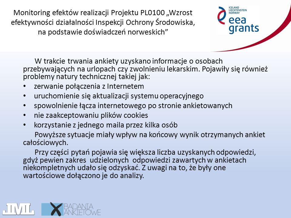 """Monitoring efektów realizacji Projektu PL0100 """"Wzrost efektywności działalności Inspekcji Ochrony Środowiska, na podstawie doświadczeń norweskich"""" W t"""