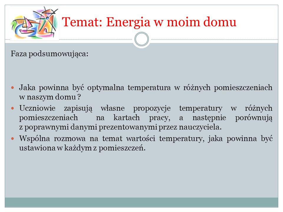 Temat: Energia w moim domu Faza podsumowująca: Jaka powinna być optymalna temperatura w różnych pomieszczeniach w naszym domu ? Uczniowie zapisują wła