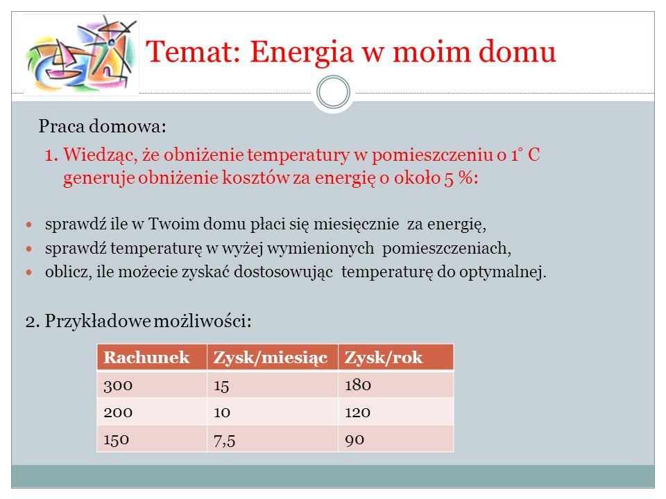Temat: Energia w moim domu Praca domowa: 1. Wiedząc, że obniżenie temperatury w pomieszczeniu o 1 ̊ C generuje obniżenie kosztów za energię o około 5