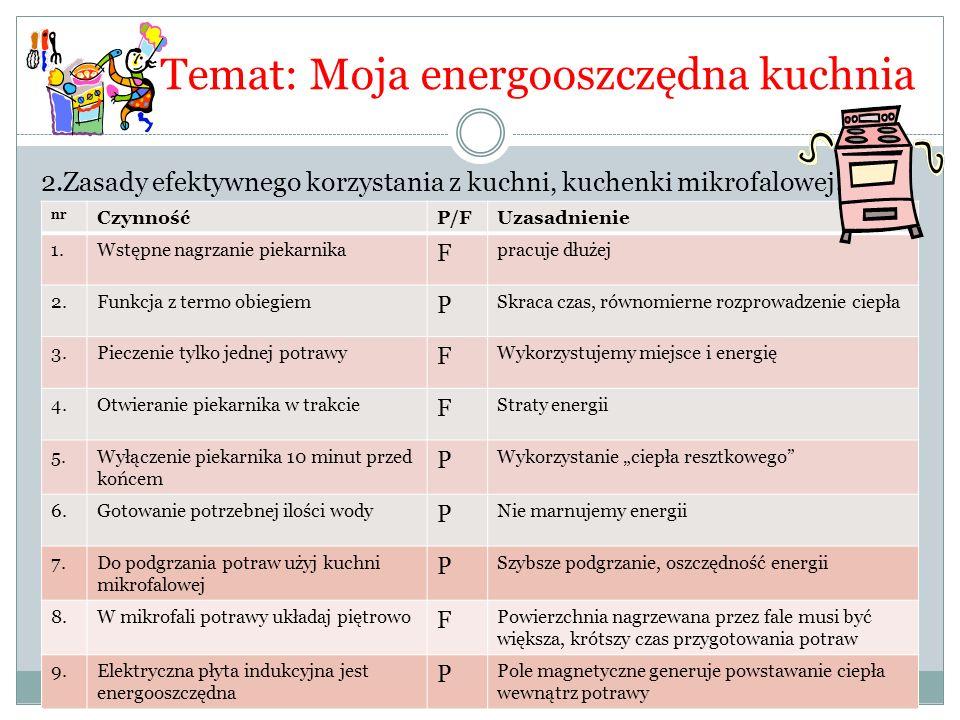 Temat: Moja energooszczędna kuchnia 2.Zasady efektywnego korzystania z kuchni, kuchenki mikrofalowej: nr CzynnośćP/FUzasadnienie 1.Wstępne nagrzanie p
