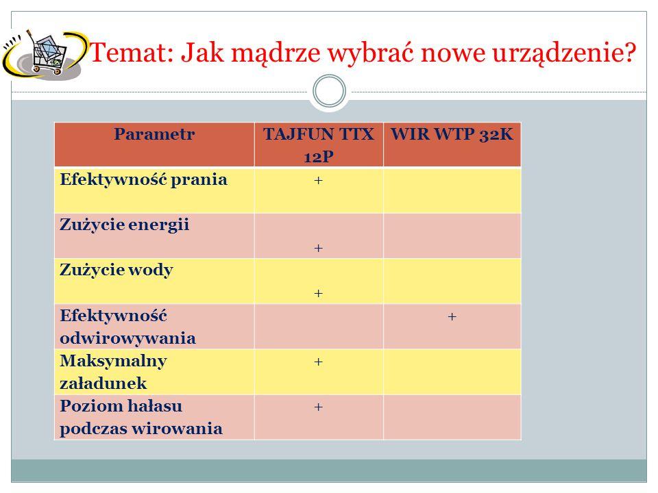 Temat: Jak mądrze wybrać nowe urządzenie? Parametr TAJFUN TTX 12P WIR WTP 32K Efektywność prania + Zużycie energii + Zużycie wody + Efektywność odwiro