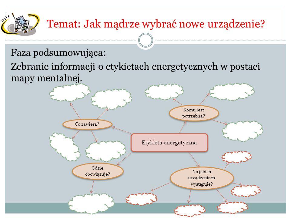 Temat: Jak mądrze wybrać nowe urządzenie? Faza podsumowująca: Zebranie informacji o etykietach energetycznych w postaci mapy mentalnej. Etykieta energ