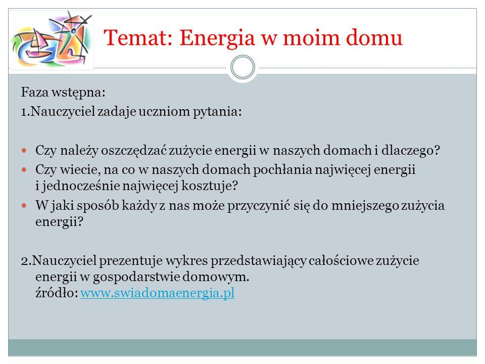 Temat: Energia w moim domu Faza wstępna: 1.Nauczyciel zadaje uczniom pytania: Czy należy oszczędzać zużycie energii w naszych domach i dlaczego? Czy w