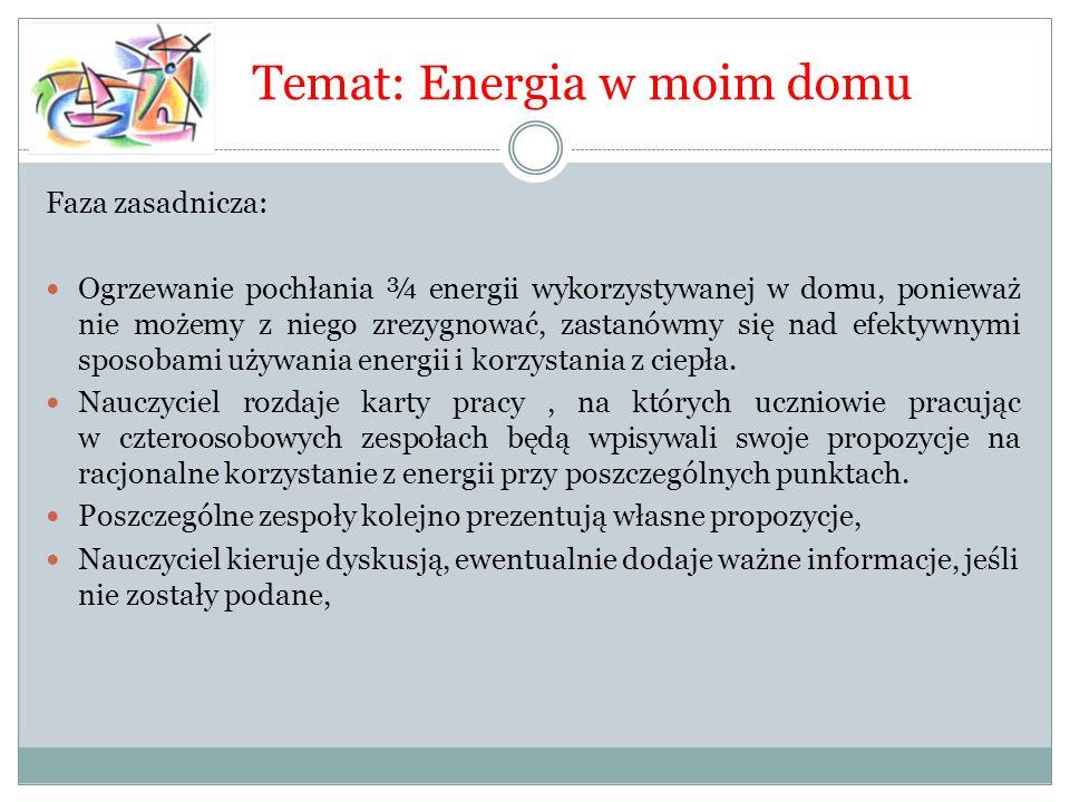 Temat: Moja energooszczędna kuchnia Faza zasadnicza: Jakie urządzenia kuchenne pochłaniają najwięcej energii.