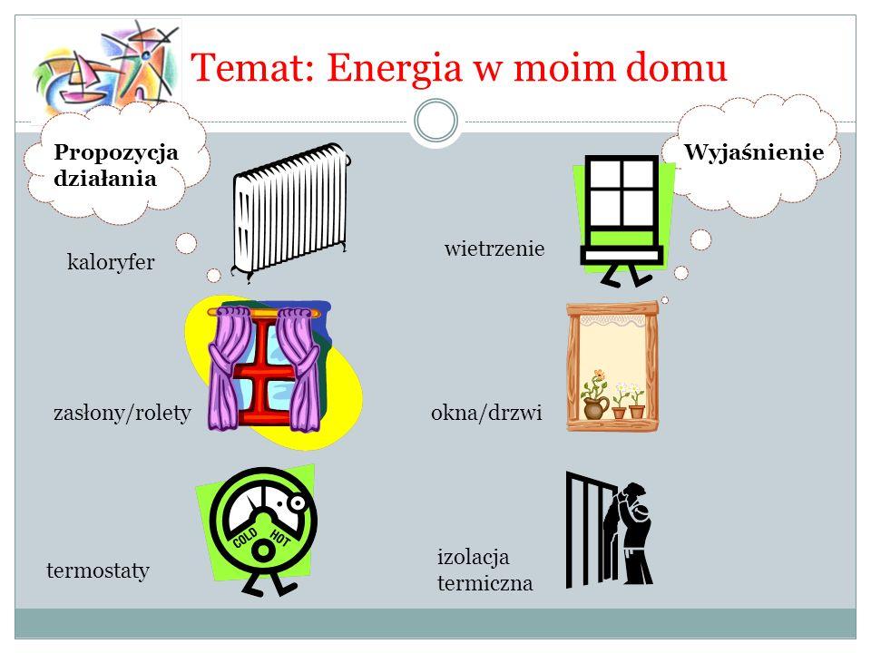Temat: Energia w moim domu Propozycja działania Wyjaśnienie kaloryfer zasłony/rolety termostaty wietrzenie okna/drzwi izolacja termiczna