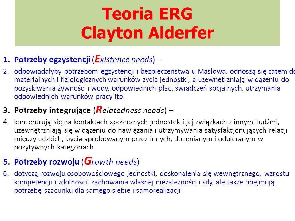 Teoria ERG Clayton Alderfer 1.Potrzeby egzystencji ( E xistence needs) – 2.odpowiadałyby potrzebom egzystencji i bezpieczeństwa u Maslowa, odnoszą się