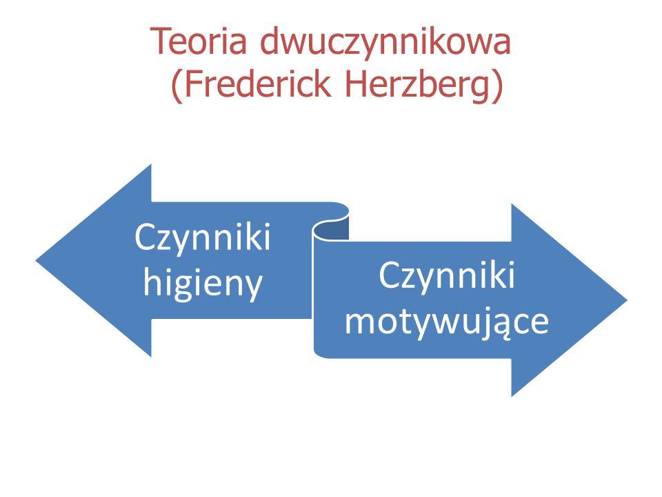 Teoria dwuczynnikowa (Frederick Herzberg) Czynniki higieny Czynniki motywujące