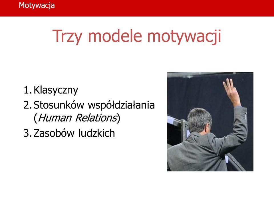 Motywacja Trzy modele motywacji 1.Klasyczny 2.Stosunków współdziałania (Human Relations) 3.Zasobów ludzkich